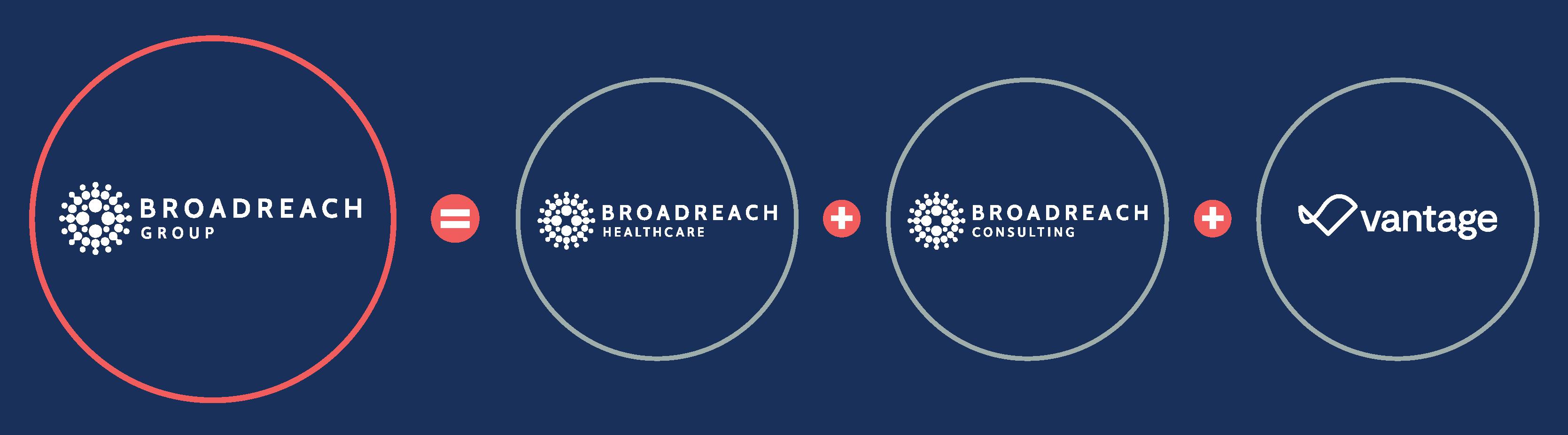https://www.broadreachcorporation.com/wp-content/uploads/2020/02/BroadReachMakeup_1204x677_d4.pdf.png